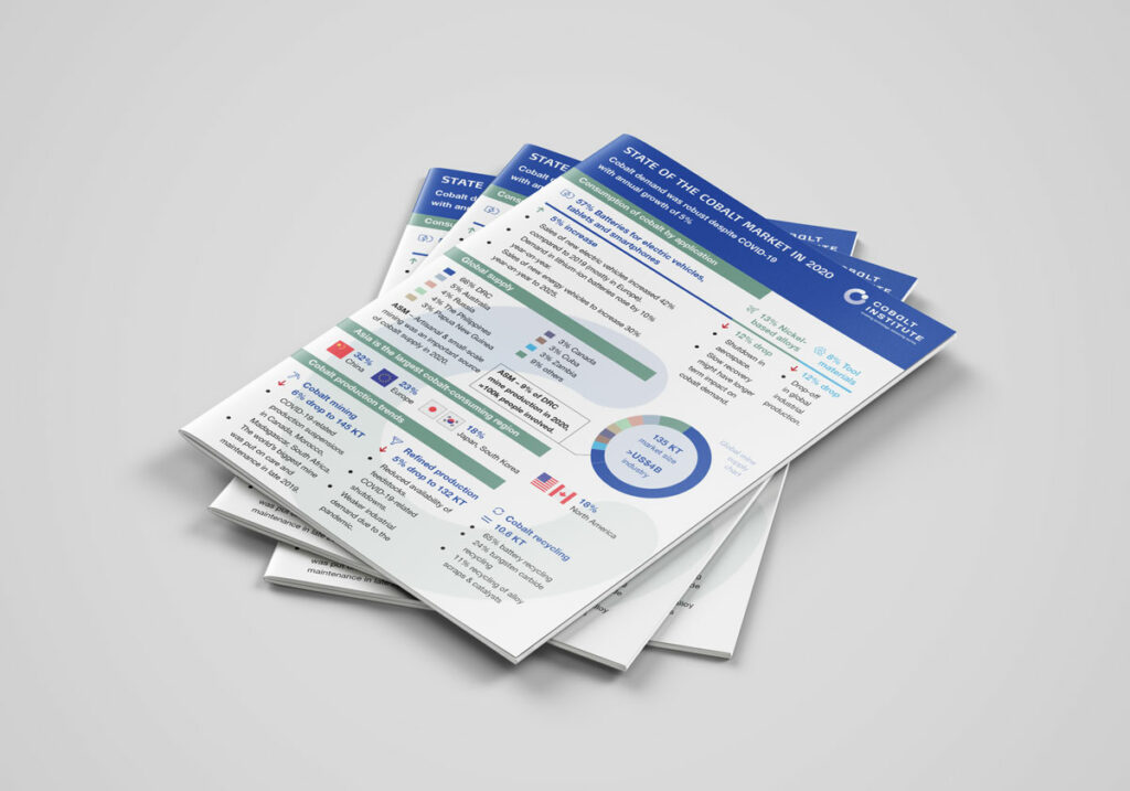 State of the Cobalt Market Report (Infographic)